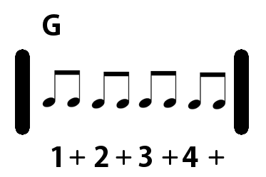 Eighth_Note_Measure
