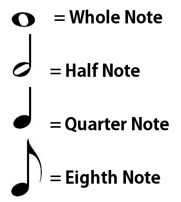Types_of_Notes